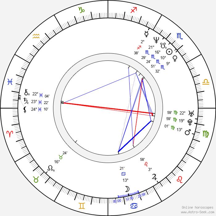Gary Anthony Sturgis - Birth horoscope chart