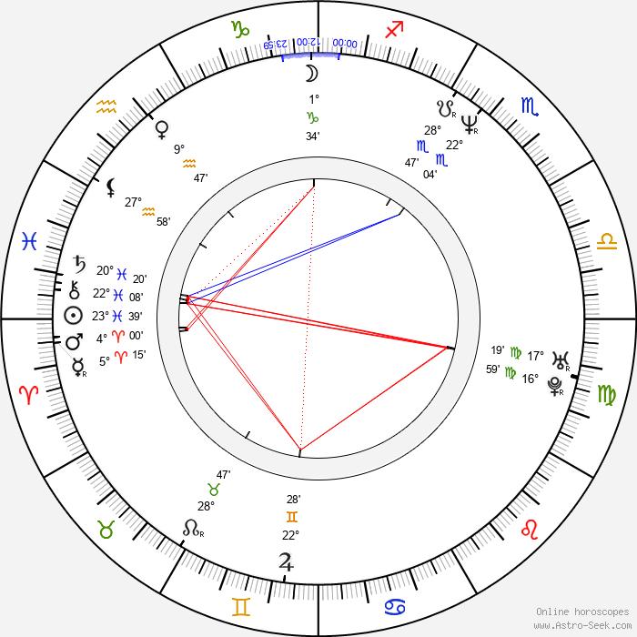 Gary Anthony Williams - Birth horoscope chart