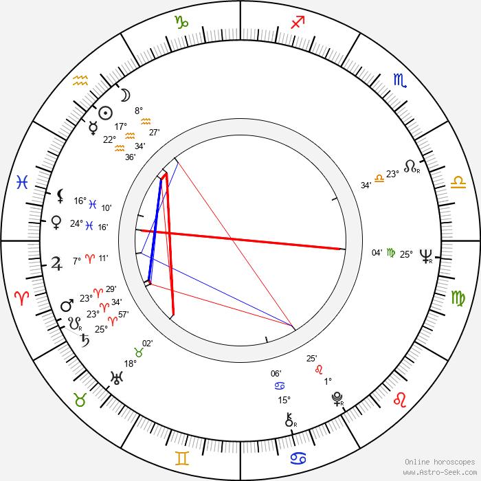 Gary Bond - Birth horoscope chart