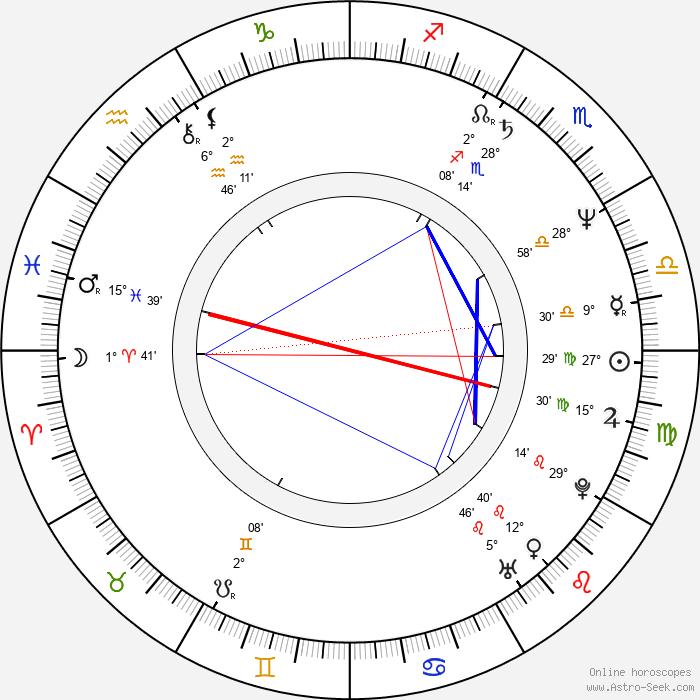 Gary Cole - Birth horoscope chart