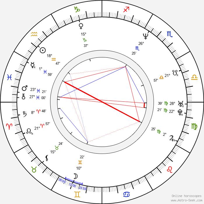 Gary Coleman - Birth horoscope chart