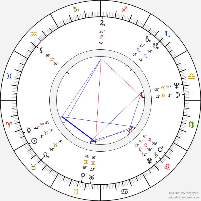 Gary Condit - Birth horoscope chart