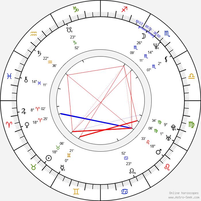 Gary Daniels - Birth horoscope chart