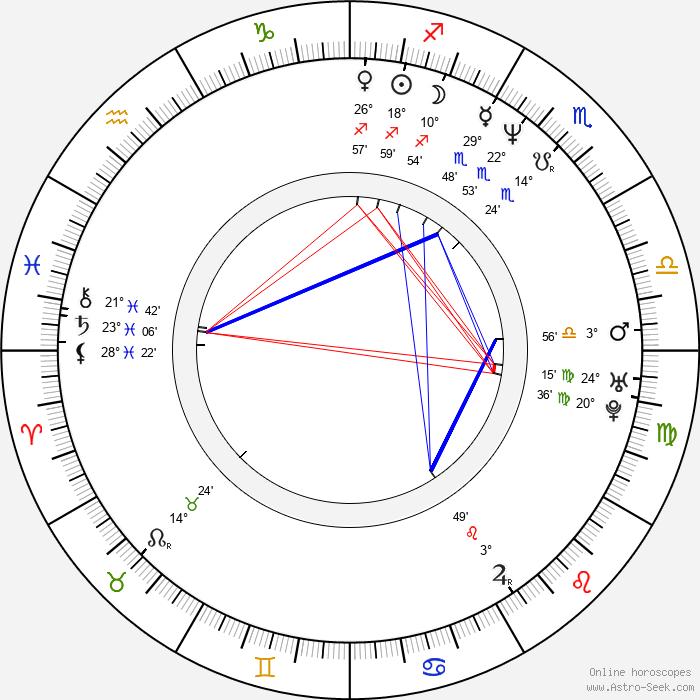 Gary Dourdan - Birth horoscope chart