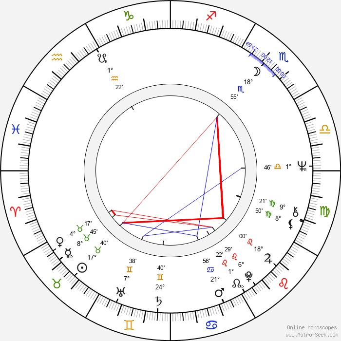 Gary Glitter - Birth horoscope chart