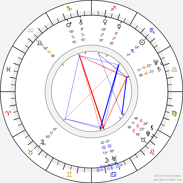 Gary Goetzman - Birth horoscope chart