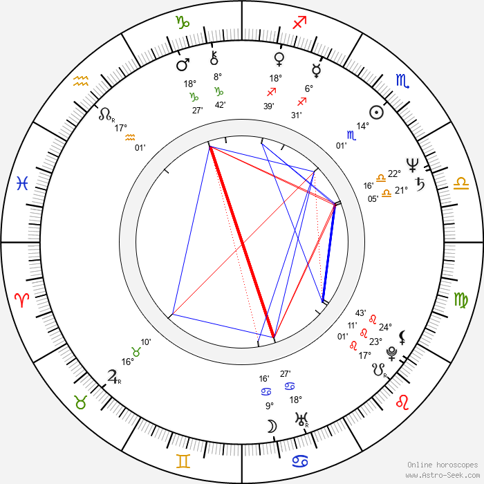 Gary Goetzman - Birth horoscope chart