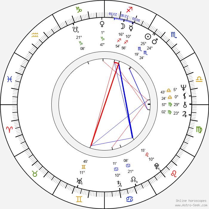 Gary Goldman - Birth horoscope chart