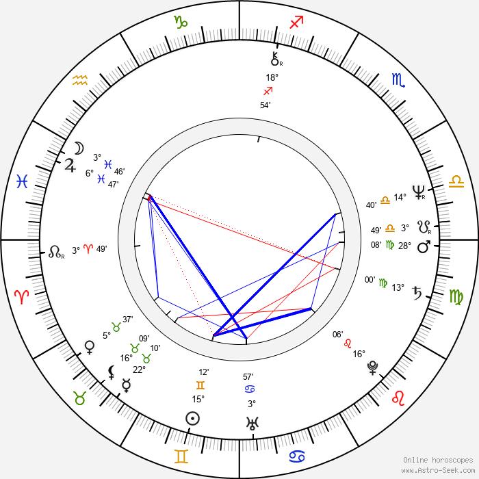 Gary Graham - Birth horoscope chart