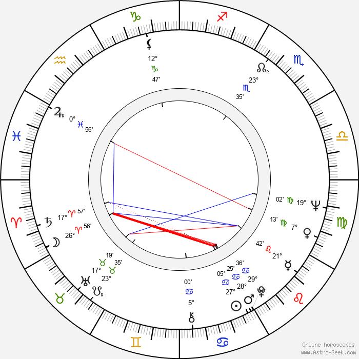 Gary Graver - Birth horoscope chart