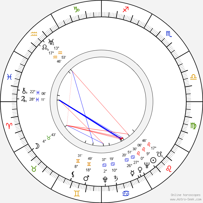 Gary Merrill - Birth horoscope chart