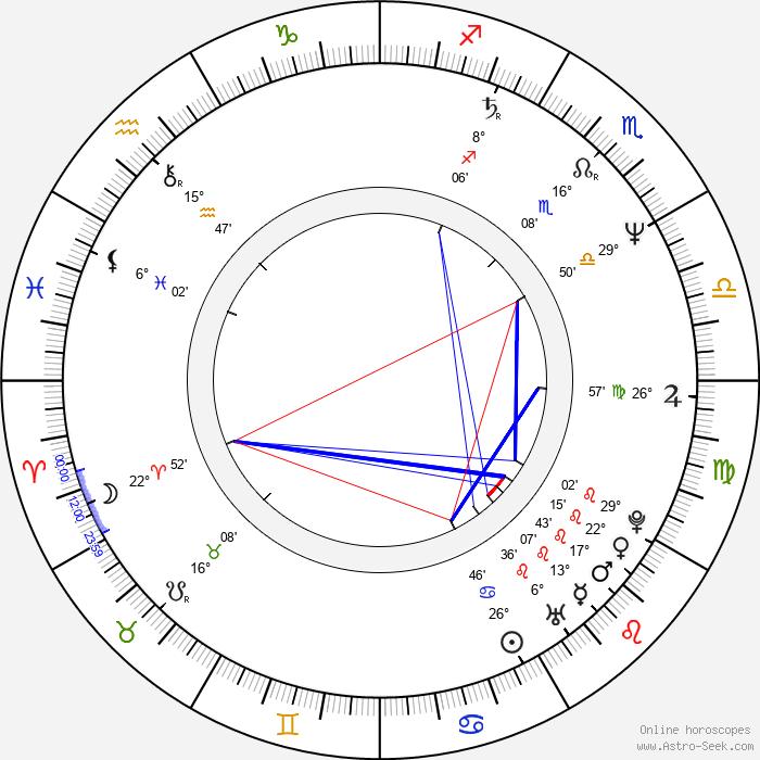 Gary Michael Smith - Birth horoscope chart