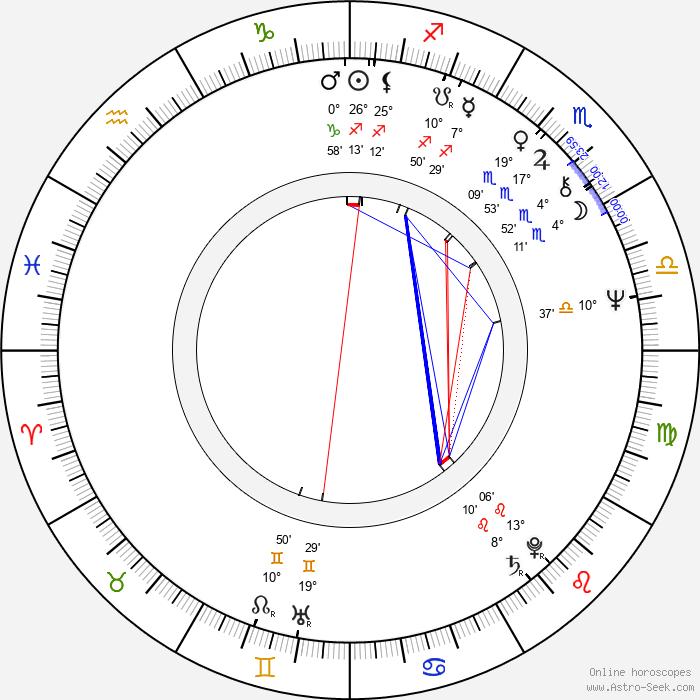 Gary Moody - Birth horoscope chart