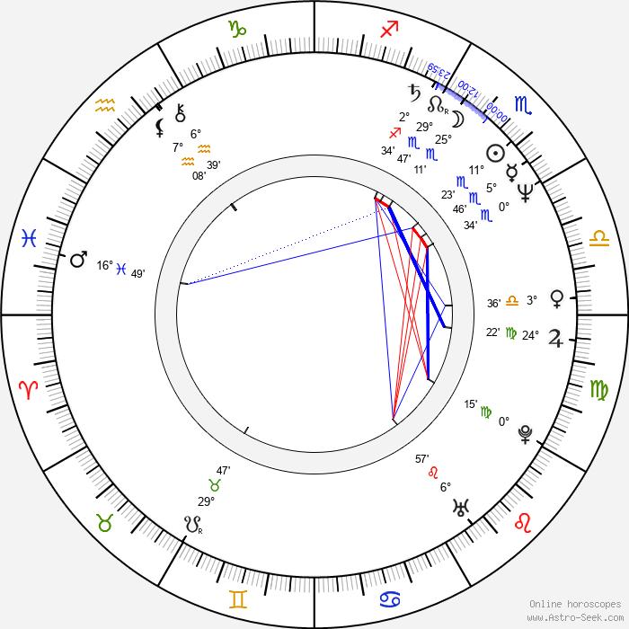 Gary Ross - Birth horoscope chart