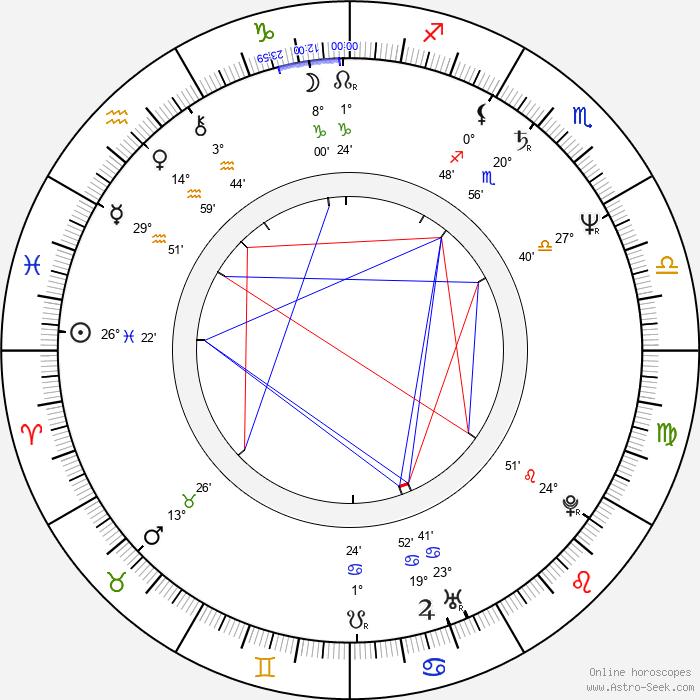 Gary Sinise - Birth horoscope chart