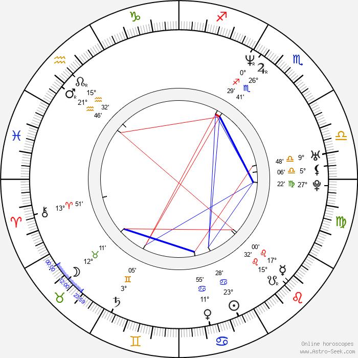 Gary Ugarek - Birth horoscope chart
