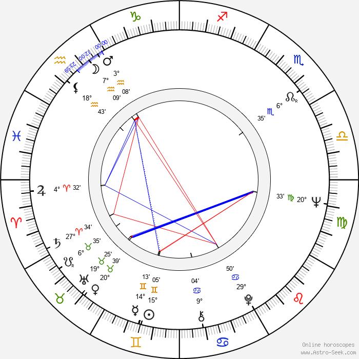 Gary U. S. Bonds - Birth horoscope chart