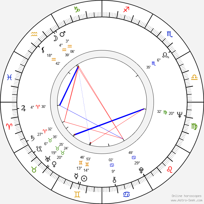 Gary U. S. Bonds - Birth horoscope chart