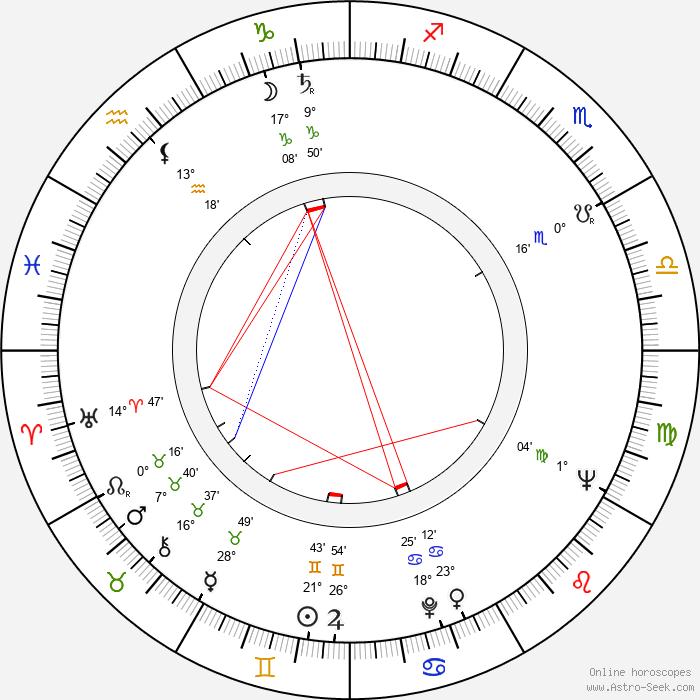 Gary Watson - Birth horoscope chart