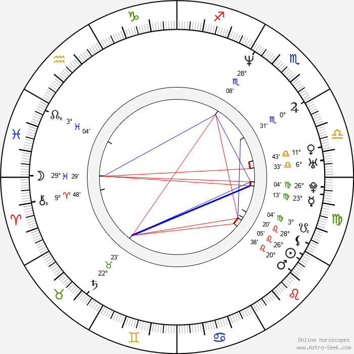 Gary Yourofsky - Birth horoscope chart