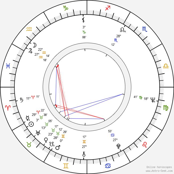 Gasan Turabov - Birth horoscope chart