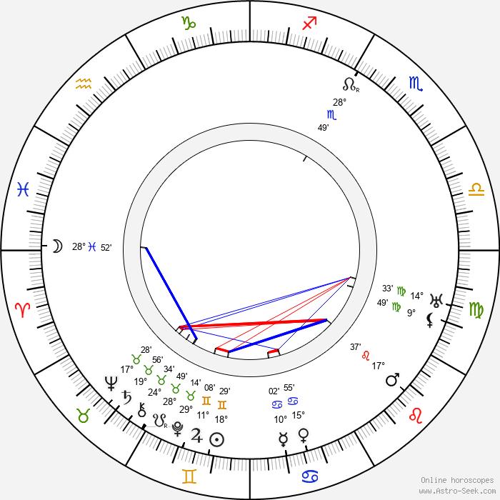 Gastone Monaldi - Birth horoscope chart