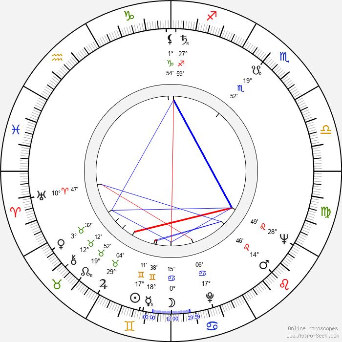 Gastone Moschin - Birth horoscope chart
