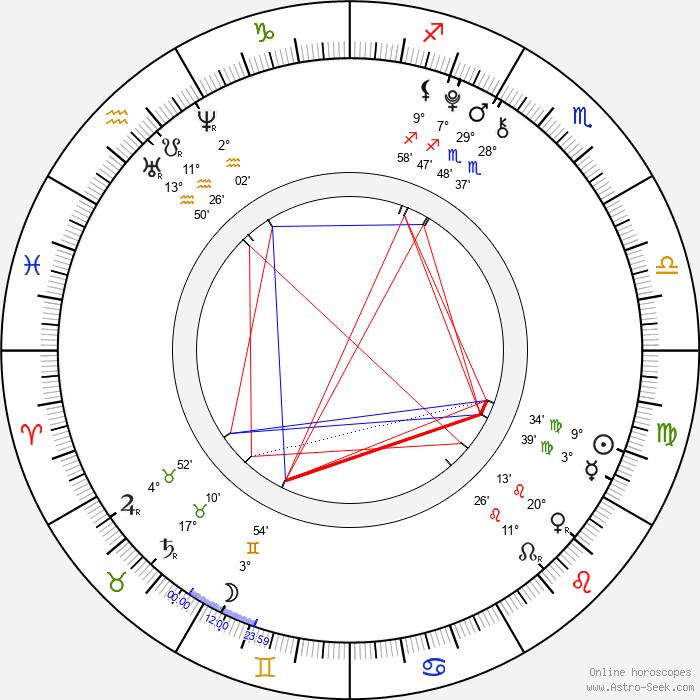 Gavin Casalegno - Birth horoscope chart