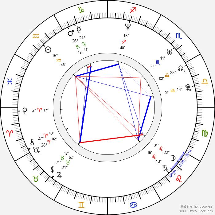 Gavin DeGraw - Birth horoscope chart
