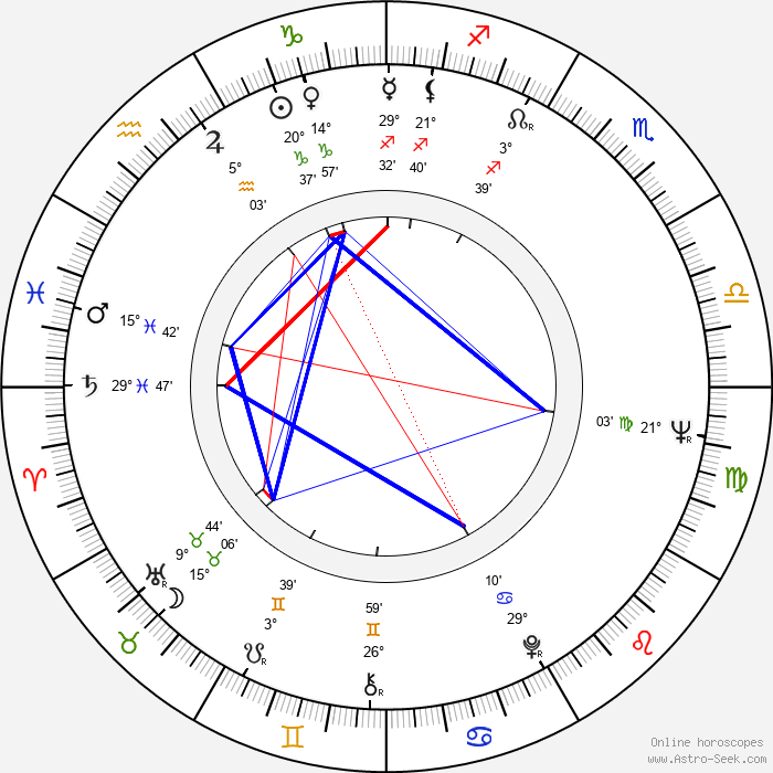 Gavin Millar - Birth horoscope chart