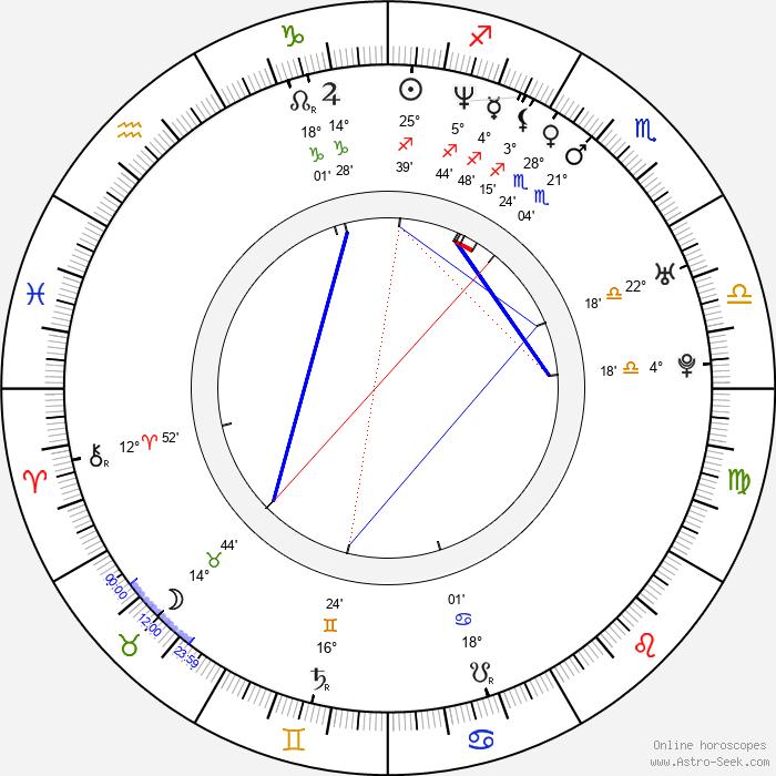 Gavin O'Connor - Birth horoscope chart