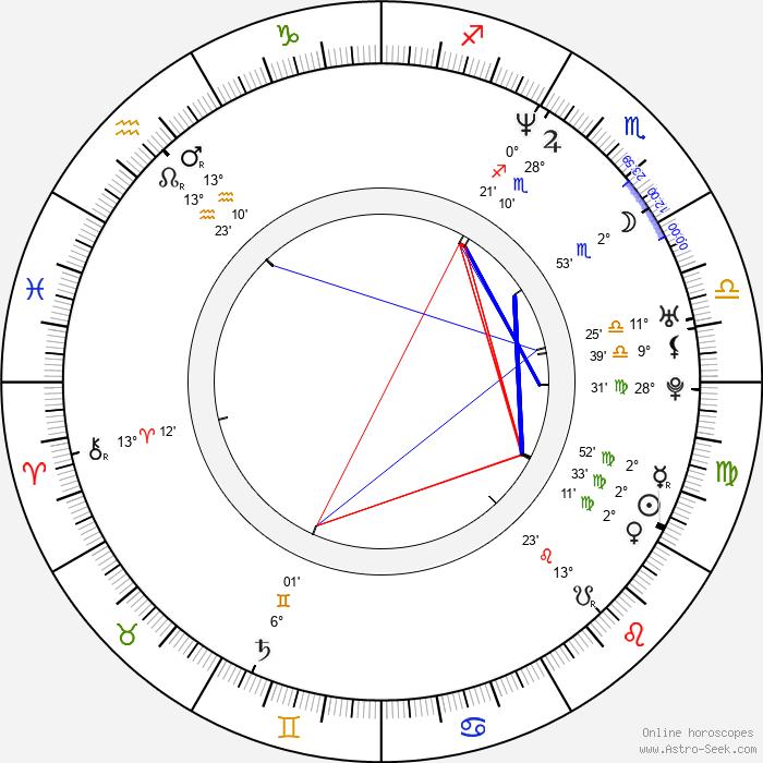 Gaynor Faye - Birth horoscope chart