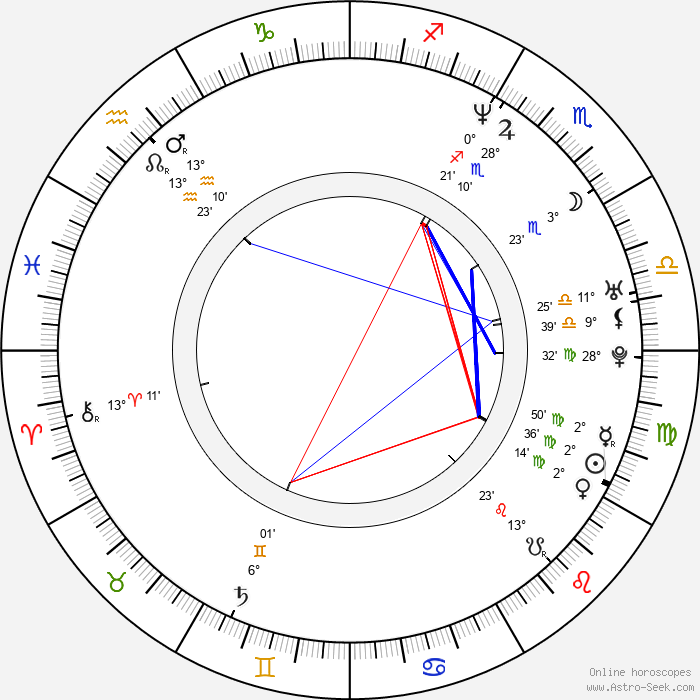 Gaynor Faye - Birth horoscope chart