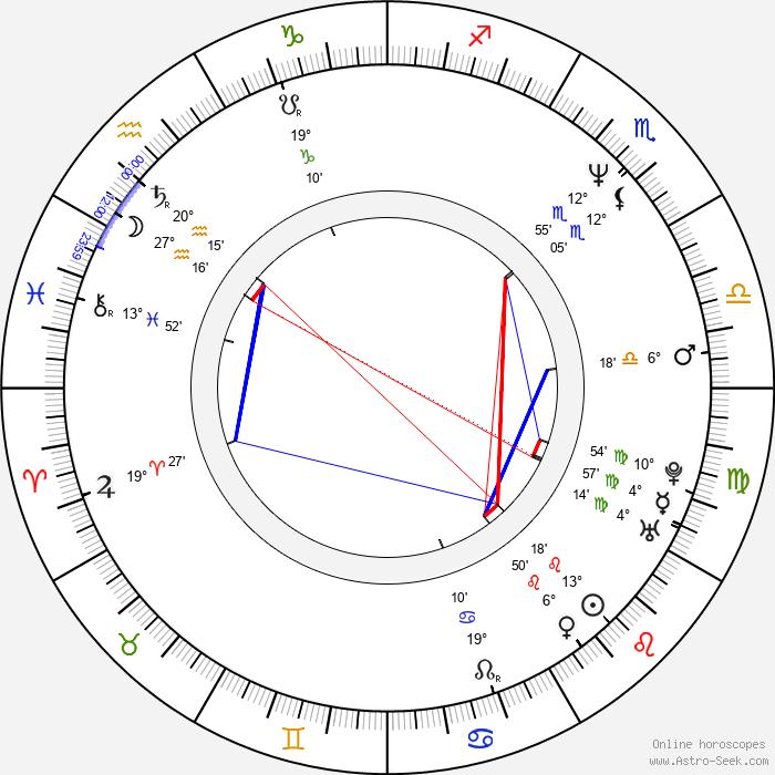 Geert Wilders - Birth horoscope chart