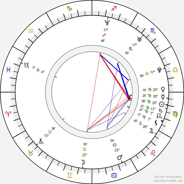 Geike Arnaert - Birth horoscope chart