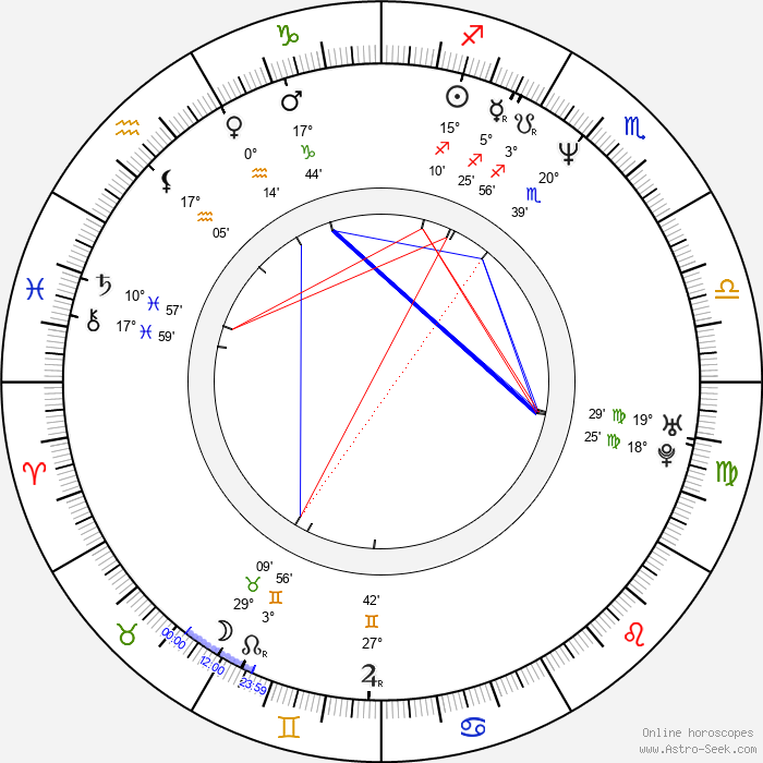 Gem Archer - Birth horoscope chart