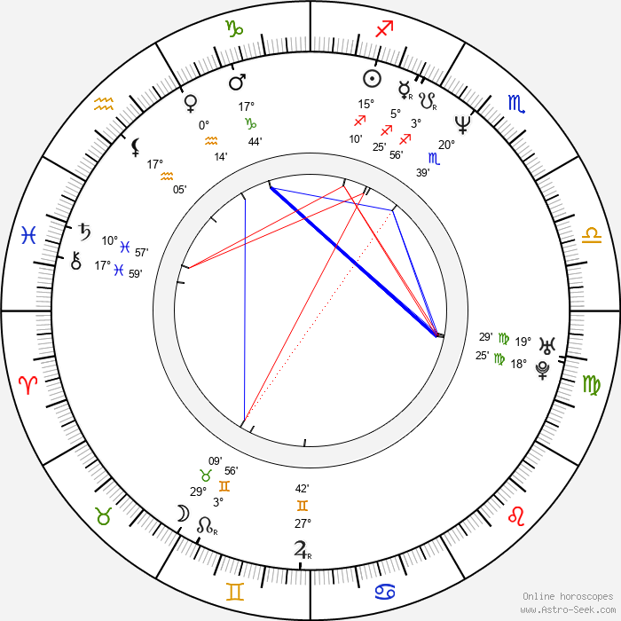 Gem Archer - Birth horoscope chart