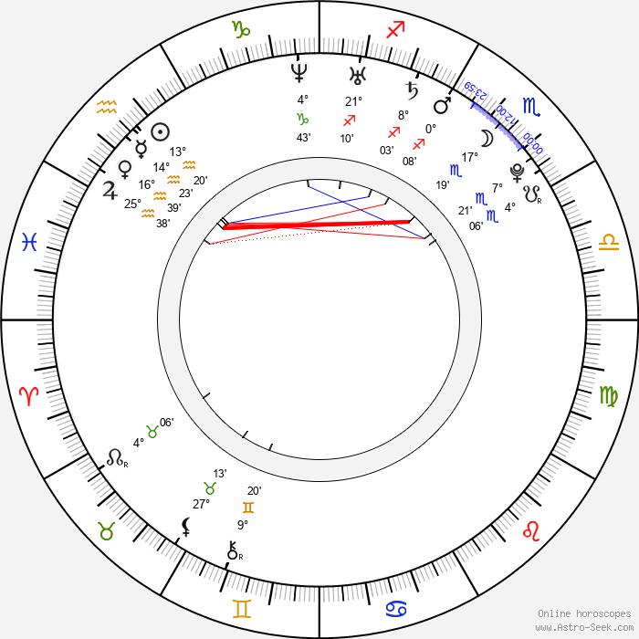 Gemma Arterton - Birth horoscope chart