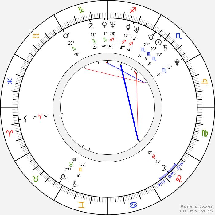 Gemma Atkinson - Birth horoscope chart