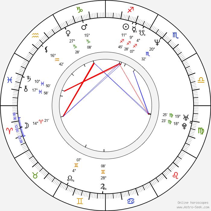 Gen Takahashi - Birth horoscope chart