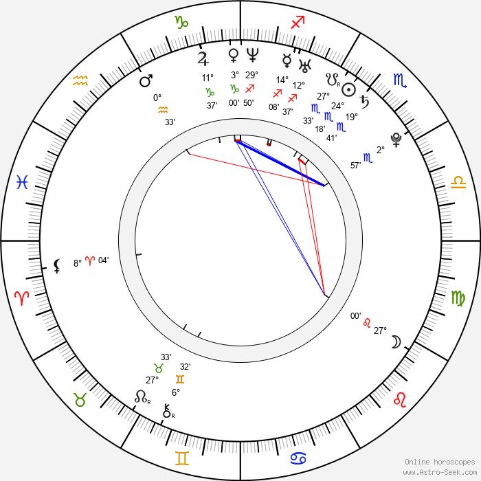 Gene Fallaize - Birth horoscope chart
