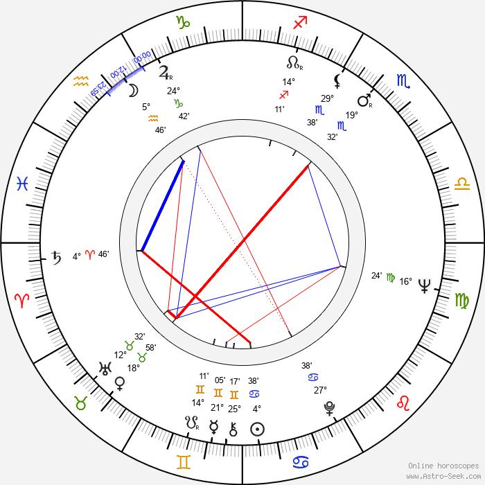 Gene McGarr - Birth horoscope chart