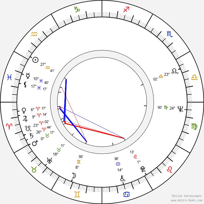 Gene Pitney - Birth horoscope chart