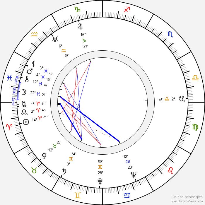 Gene Ramey - Birth horoscope chart