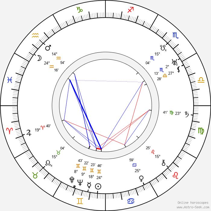 Gene Stone - Birth horoscope chart