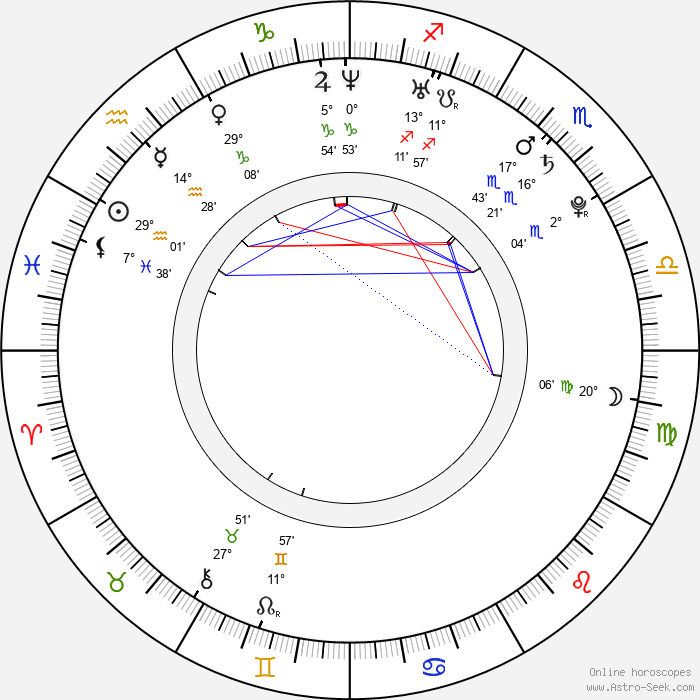 Genelle Williams - Birth horoscope chart