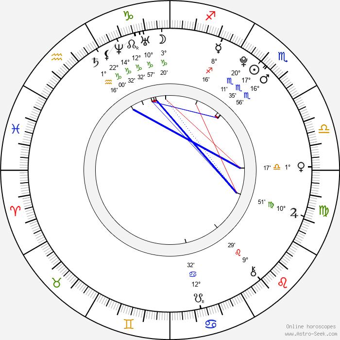 Genevieve Buechner - Birth horoscope chart
