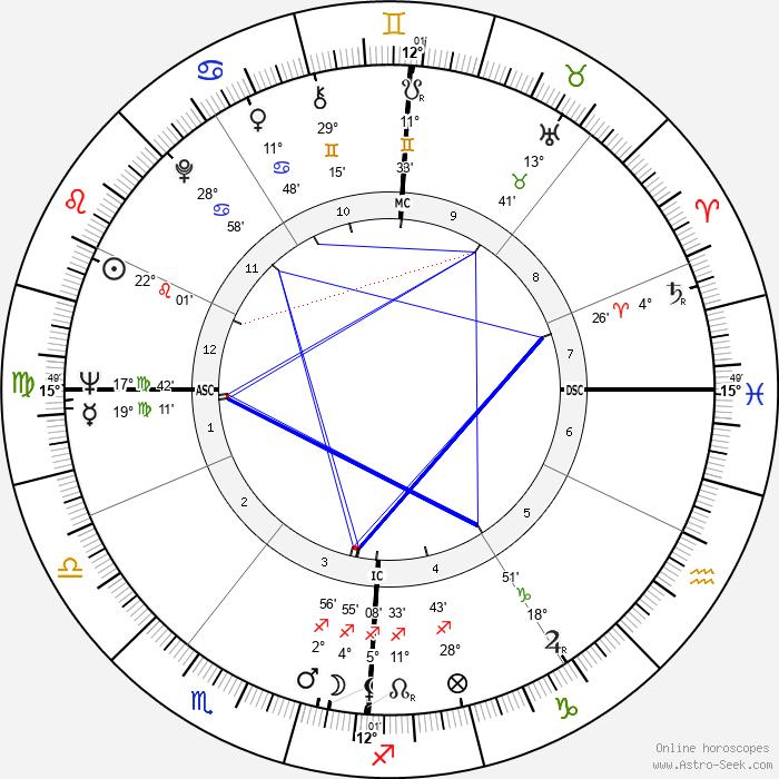 Geneviève Casile - Birth horoscope chart