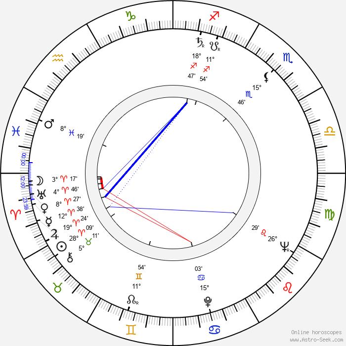 Geneviève Cluny - Birth horoscope chart
