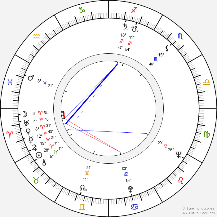 Geneviève Cluny - Birth horoscope chart